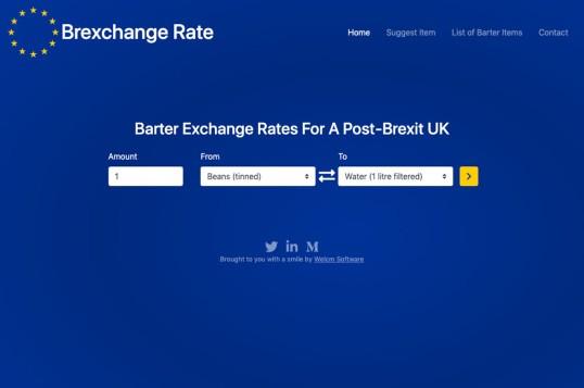 Brexchange Rate