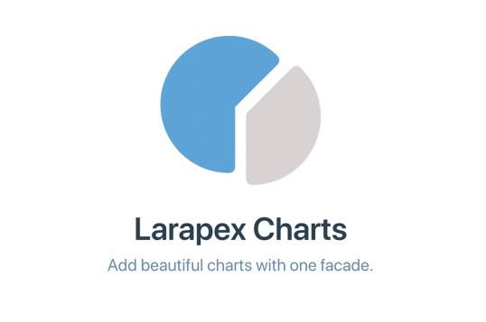 Larapex Charts