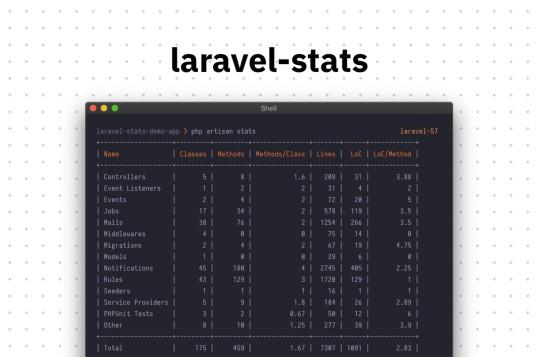 Laravel Stats