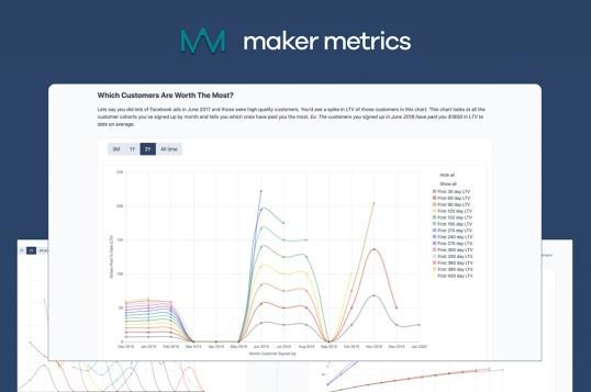 Maker Metrics