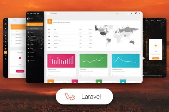 Material Dashboard Pro Laravel