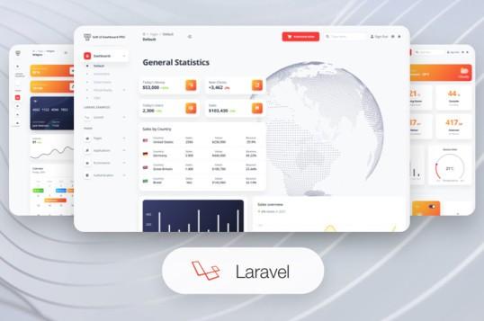 Soft UI Dashboard Laravel