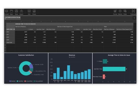 Dark UI Analytical Dashboard React
