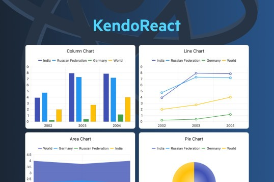 KendoReact Charts