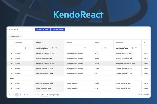 KendoReact Grid