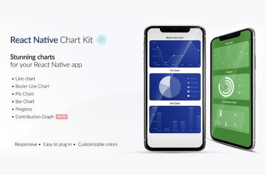 React Native Chart Kit