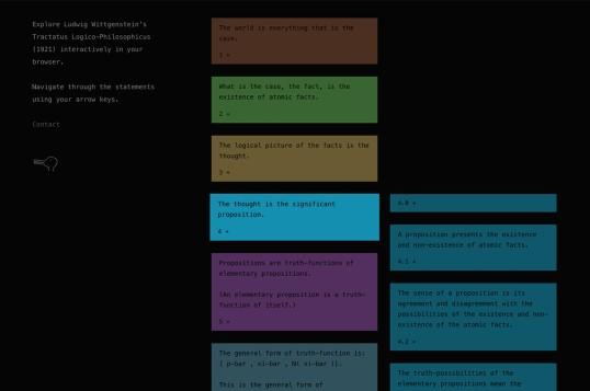 Interactive Tractatus Logico-Philosophicus