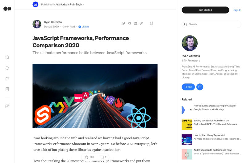 JavaScript Frameworks Performance Comparison