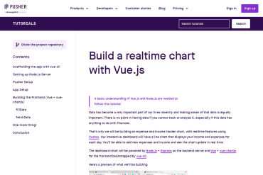 Build A Realtime Chart With VueJS And Pusher