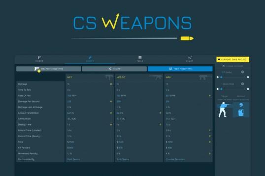 CS Weapons