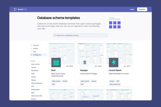 Database Schema Gallery