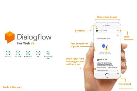 Dialogflow For Web