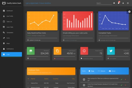 Functional Vuetify Admin Dashboard