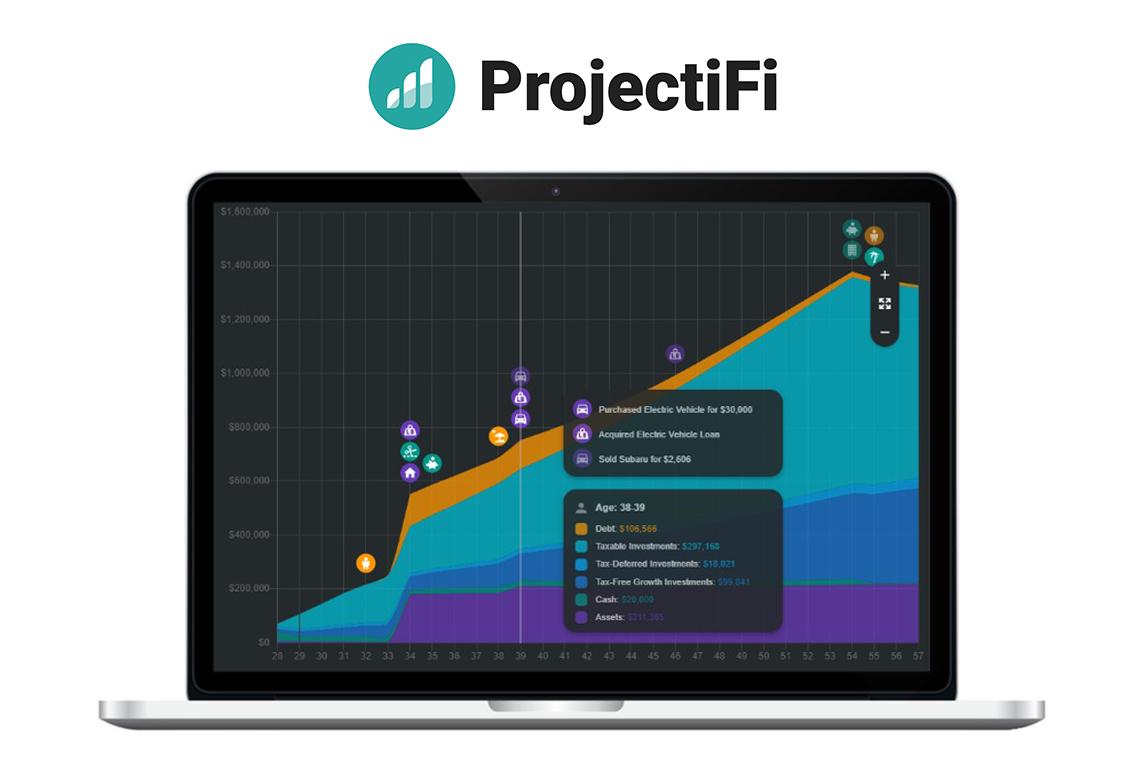 ProjectiFi