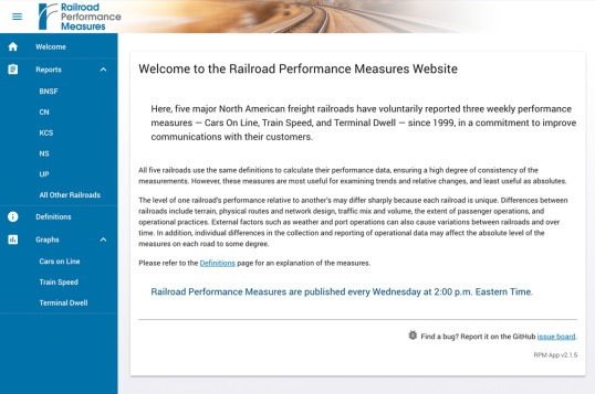 Railroad Performance Measures (RPM)