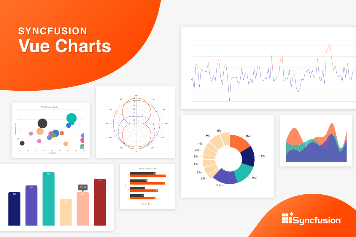 Syncfusion Vue Charts