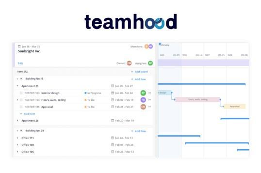 Teamhood