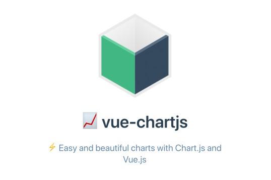 Vue Chart.js