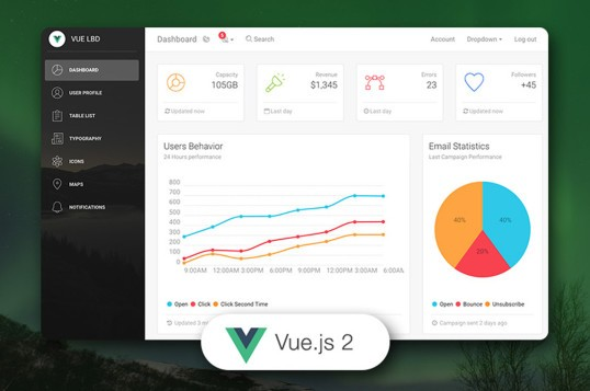 Vue Light Bootstrap Dashboard