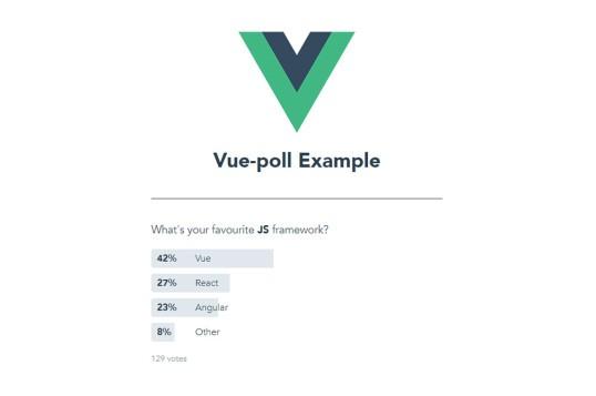 Vue Poll