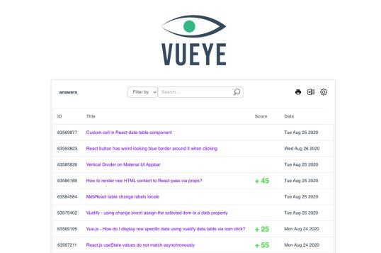 Vueye Table