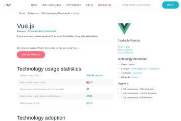 WebTechSurvey.com